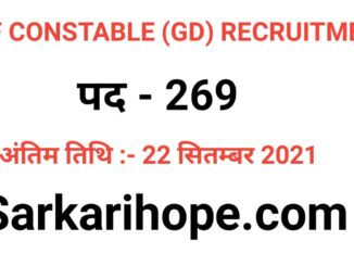 BSF Constable (GD) Recruitment – Apply Online for 269 Vacancy
