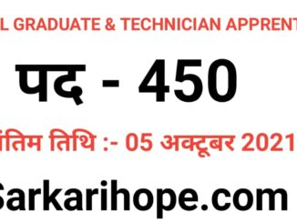 SECL Graduate & Technician Apprentice Online Form 2021